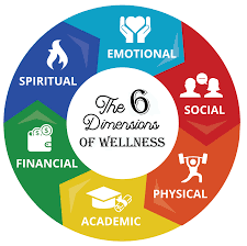 Wellness Central Logo