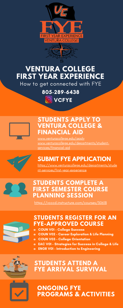 Steps to enroll into the First-Year Experience